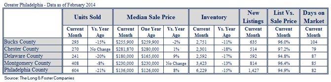 Feb. 2014 Market Minute Chart