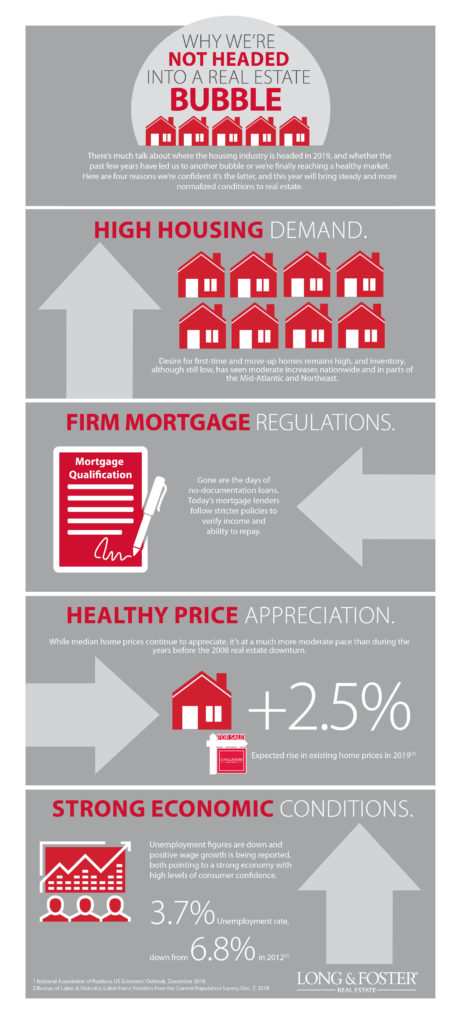 housing-bubble-infographic