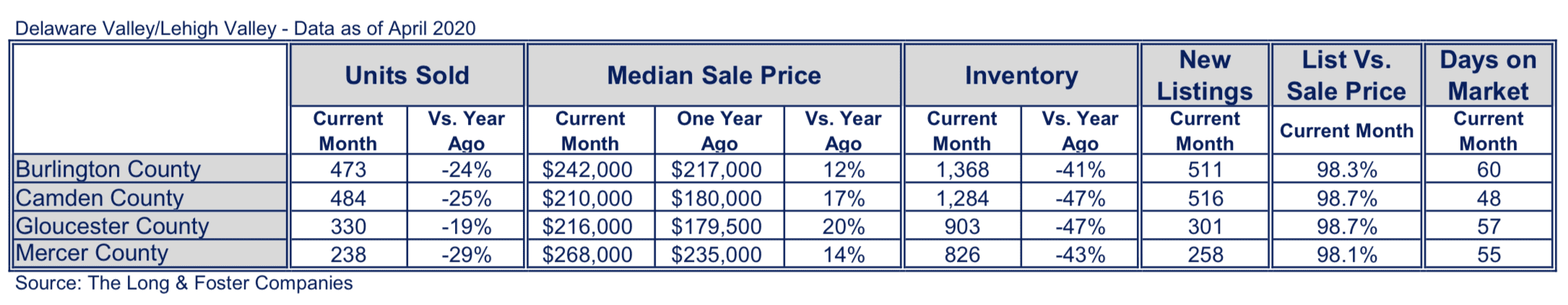 New Jersey Suburbs Market Minute Chart April 2020